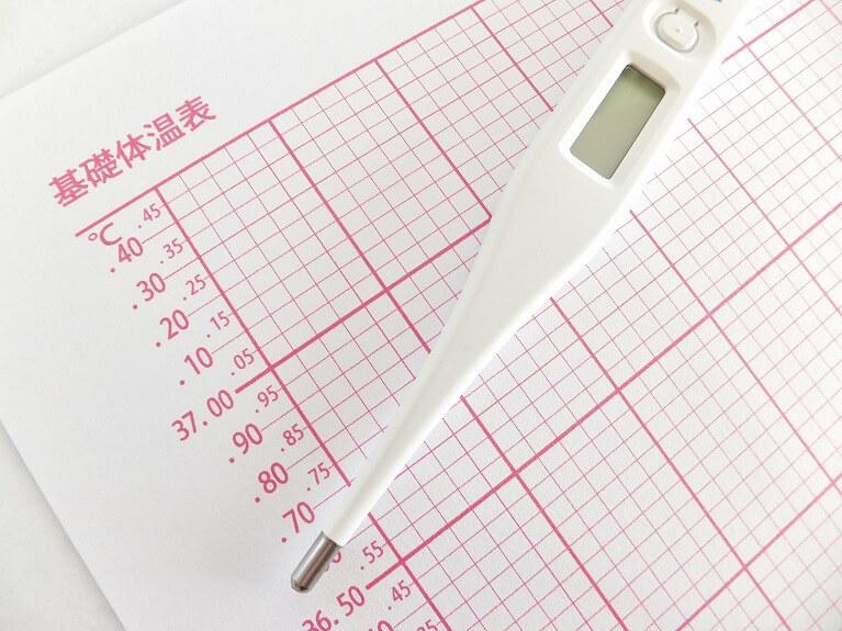 身体からのサインを見逃さないために、基礎体温を記録しましょう